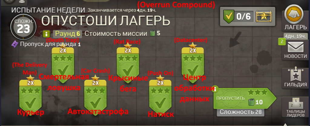 Турнир Опустоши лагерь (Overrun Compound)